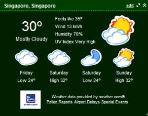 Protopage Weather