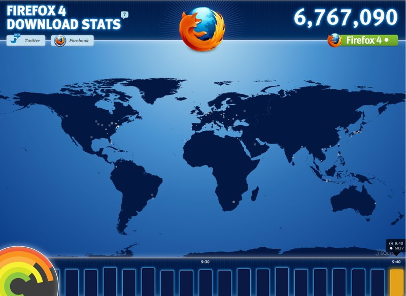 Firefox-4-Download-Stats
